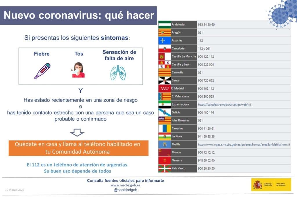 qué hacer ante el coronavirus