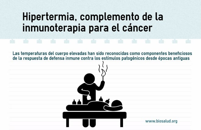 Hipertermia y cáncer