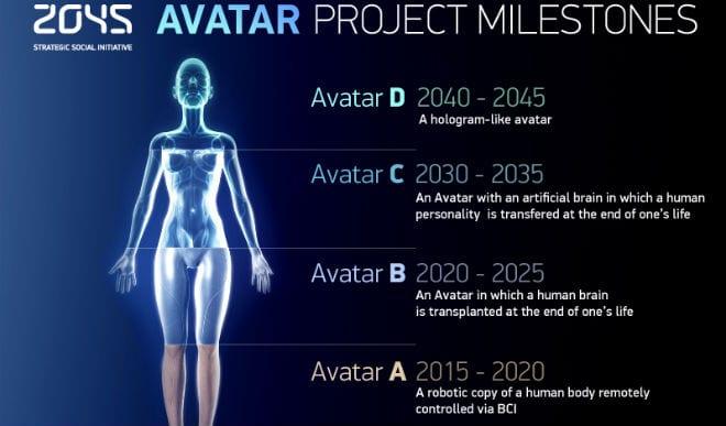 Prototipo humano contra el envejecimiento
