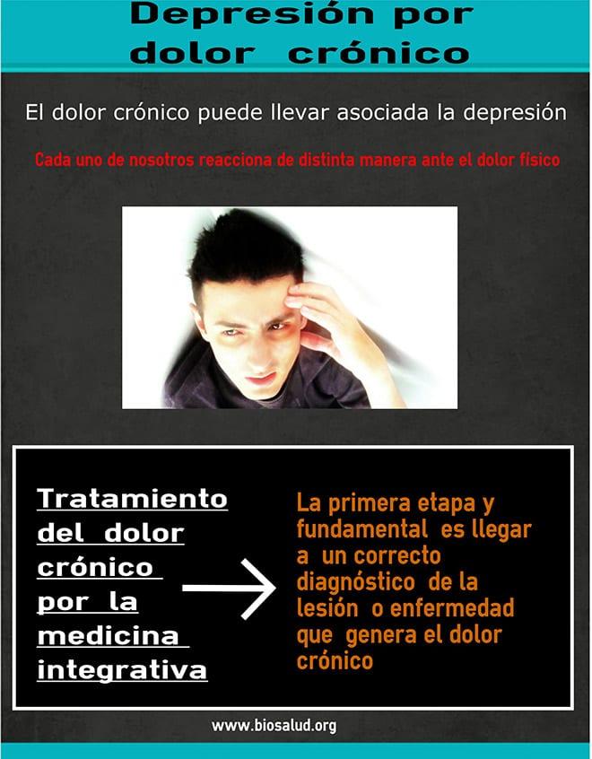 Dolor crónico. Depresión