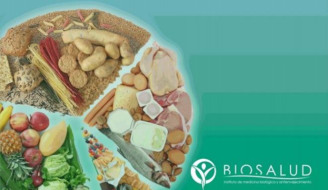 FoodINT. Test intoleracias alimencias