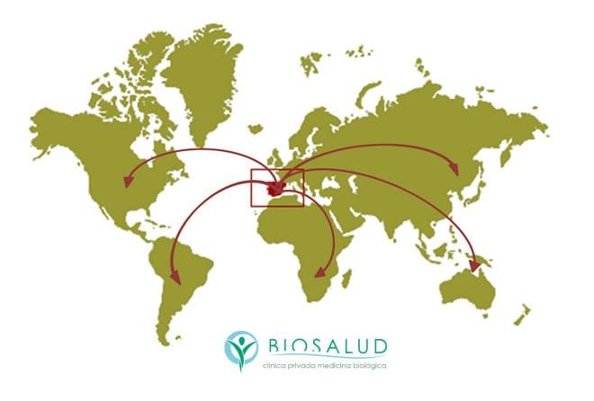 internacionalización Biosalud